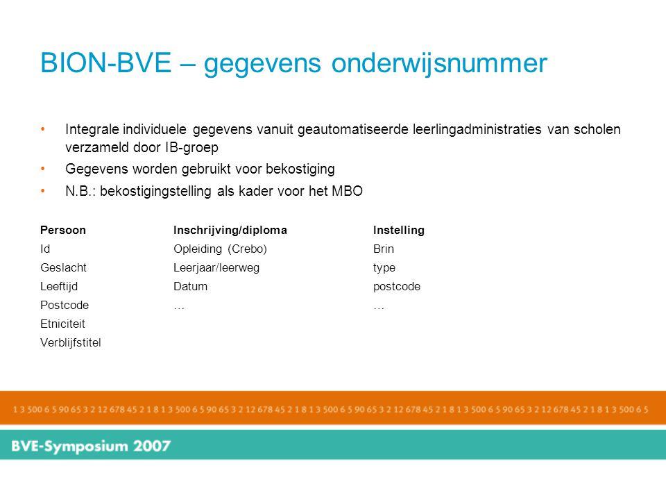 BION-BVE – gegevens onderwijsnummer Integrale individuele gegevens vanuit geautomatiseerde leerlingadministraties van scholen verzameld door IB-groep