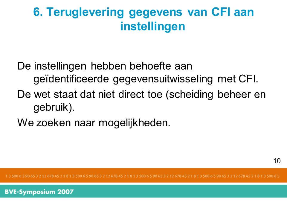 6. Teruglevering gegevens van CFI aan instellingen De instellingen hebben behoefte aan geïdentificeerde gegevensuitwisseling met CFI. De wet staat dat