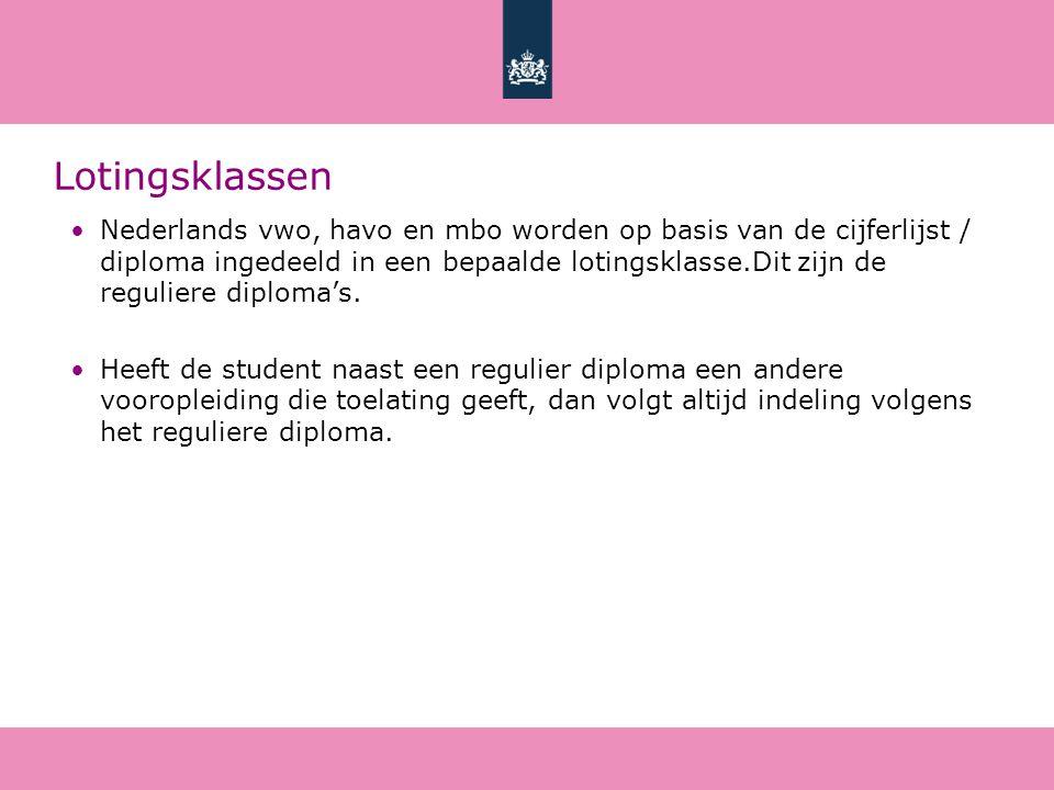 Lotingsklassen Nederlands vwo, havo en mbo worden op basis van de cijferlijst / diploma ingedeeld in een bepaalde lotingsklasse.Dit zijn de reguliere diploma's.