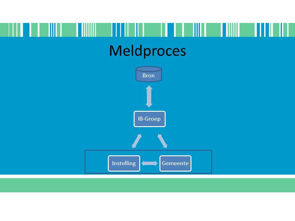 Meldproces IB-GroepGemeenteInstelling Bron
