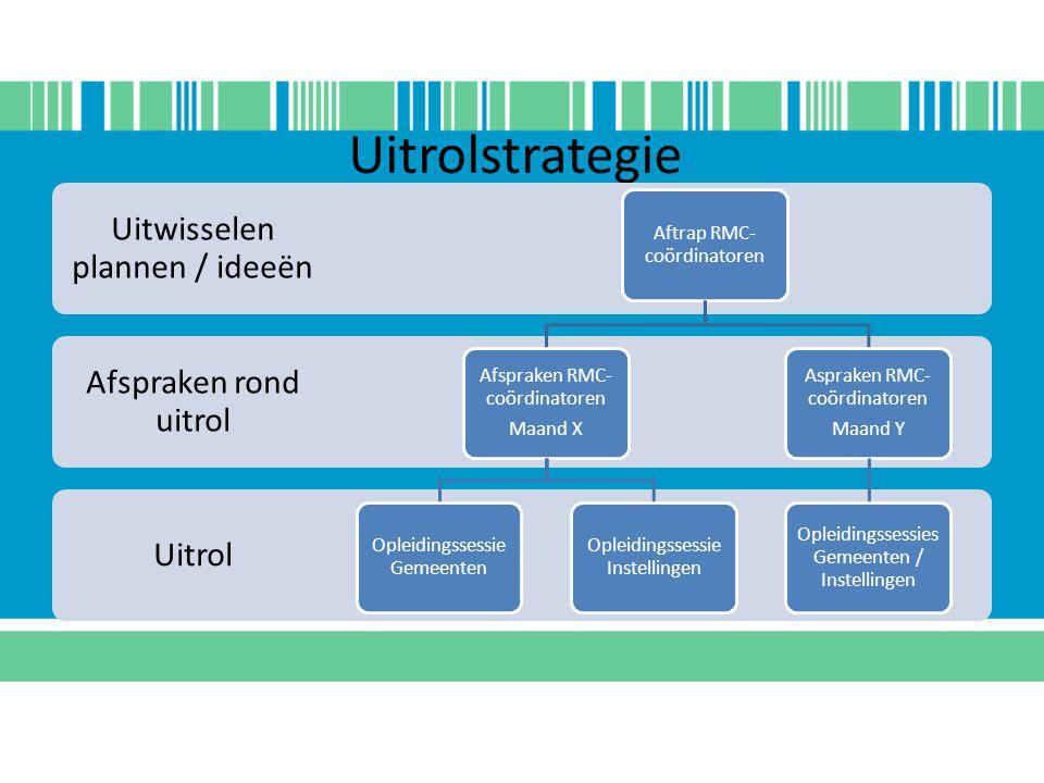 Uitrolstrategie Uitrol Afspraken rond uitrol Uitwisselen plannen / ideeën Aftrap RMC- coördinatoren Afspraken RMC- coördinatoren Maand X Opleidingsses