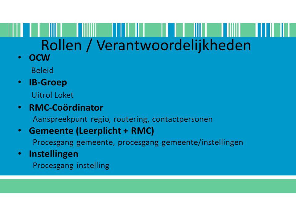Rollen / Verantwoordelijkheden OCW Beleid IB-Groep Uitrol Loket RMC-Coördinator Aanspreekpunt regio, routering, contactpersonen Gemeente (Leerplicht +