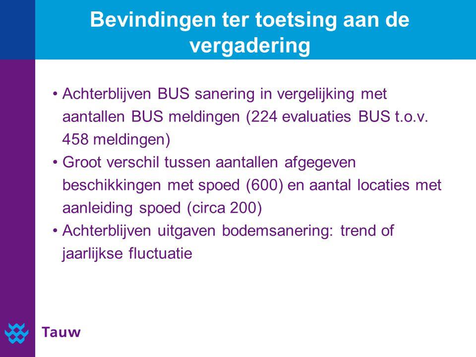 Bevindingen ter toetsing aan de vergadering Achterblijven BUS sanering in vergelijking met aantallen BUS meldingen (224 evaluaties BUS t.o.v. 458 meld