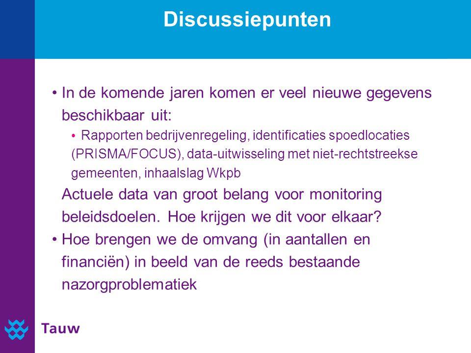 Discussiepunten In de komende jaren komen er veel nieuwe gegevens beschikbaar uit: Rapporten bedrijvenregeling, identificaties spoedlocaties (PRISMA/F