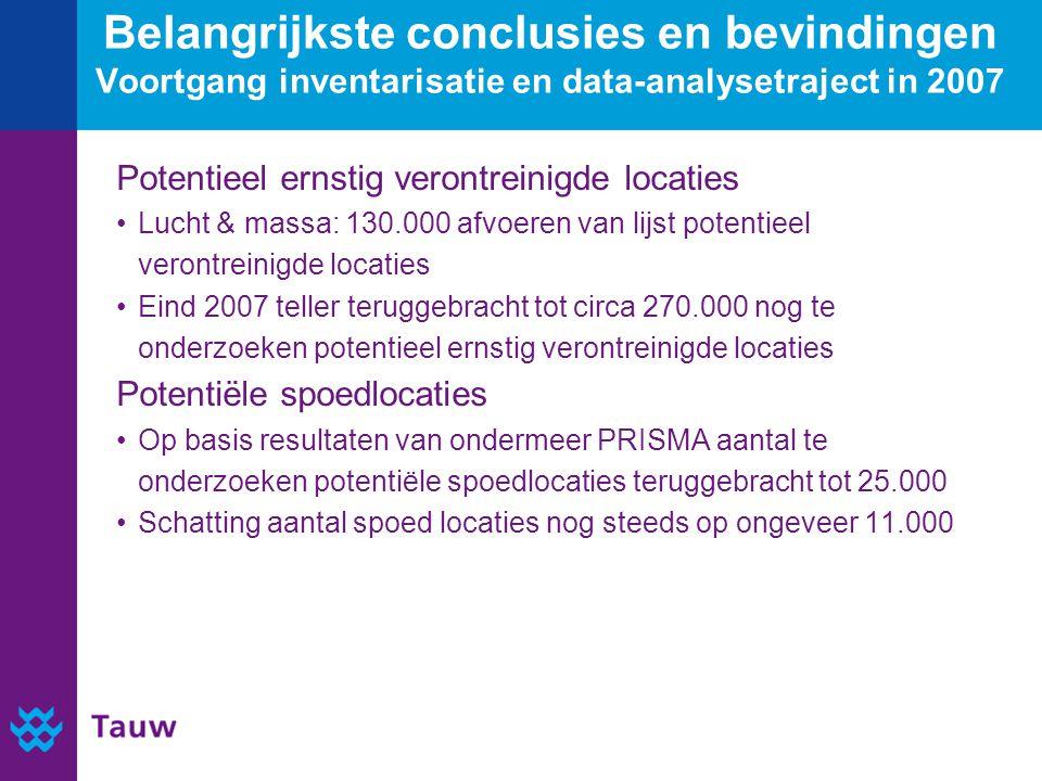 Belangrijkste conclusies en bevindingen Voortgang inventarisatie en data-analysetraject in 2007 Potentieel ernstig verontreinigde locaties Lucht & mas