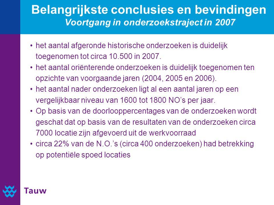 Belangrijkste conclusies en bevindingen Voortgang in onderzoekstraject in 2007 het aantal afgeronde historische onderzoeken is duidelijk toegenomen to
