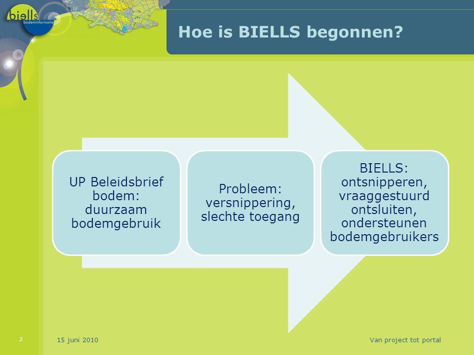 15 juni 2010Van project tot portal 2 Hoe is BIELLS begonnen? UP Beleidsbrief bodem: duurzaam bodemgebruik Probleem: versnippering, slechte toegang BIE