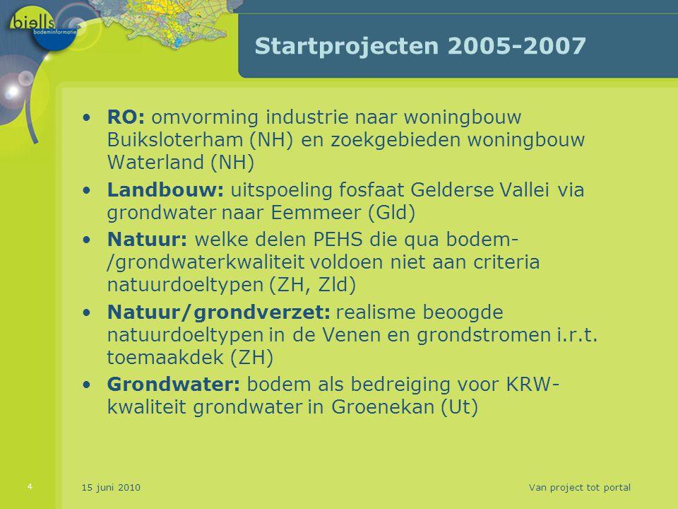 Startprojecten 2005-2007 RO: omvorming industrie naar woningbouw Buiksloterham (NH) en zoekgebieden woningbouw Waterland (NH) Landbouw: uitspoeling fosfaat Gelderse Vallei via grondwater naar Eemmeer (Gld) Natuur: welke delen PEHS die qua bodem- /grondwaterkwaliteit voldoen niet aan criteria natuurdoeltypen (ZH, Zld) Natuur/grondverzet: realisme beoogde natuurdoeltypen in de Venen en grondstromen i.r.t.