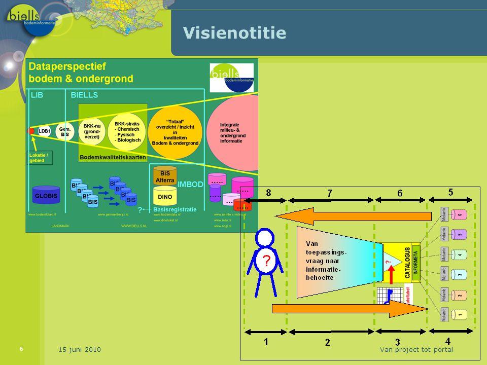 Visienotitie 15 juni 2010Van project tot portal 6
