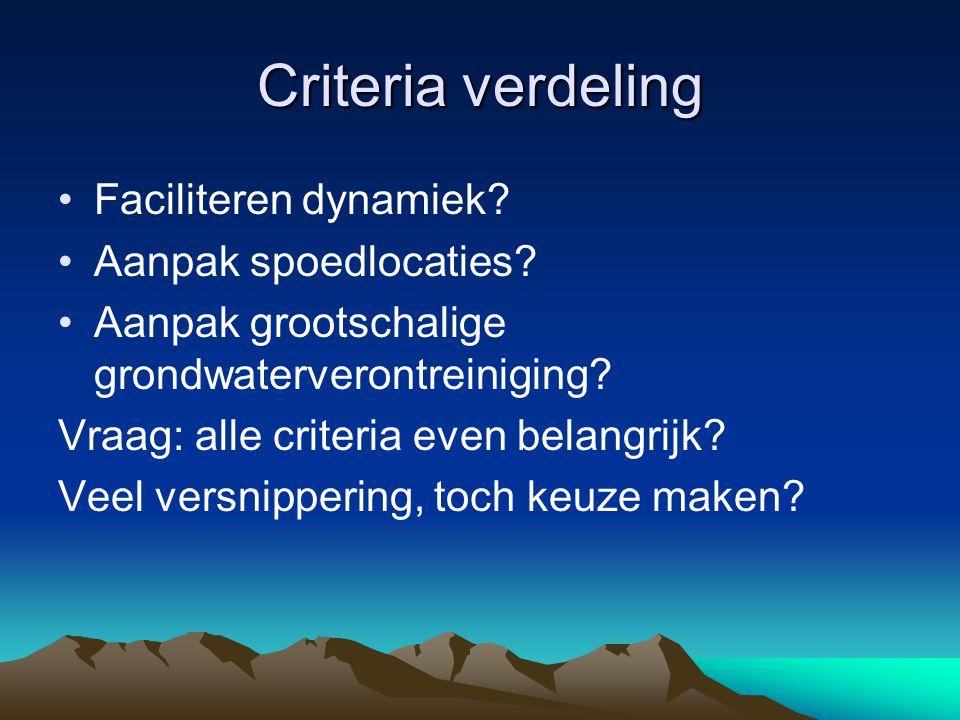 Criteria verdeling Faciliteren dynamiek.Aanpak spoedlocaties.
