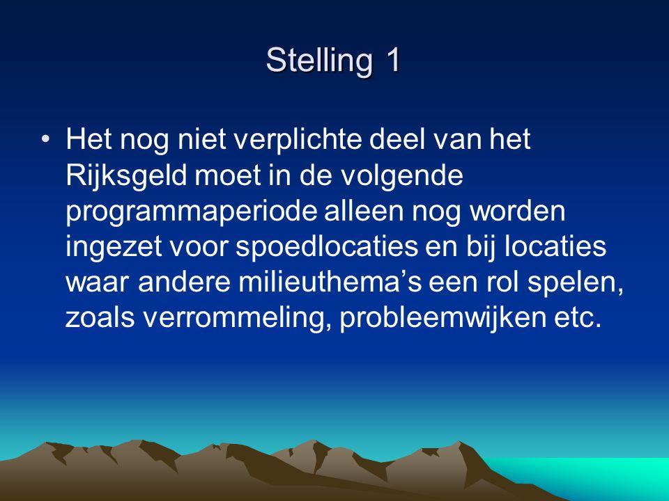 Stelling 1 Het nog niet verplichte deel van het Rijksgeld moet in de volgende programmaperiode alleen nog worden ingezet voor spoedlocaties en bij locaties waar andere milieuthema's een rol spelen, zoals verrommeling, probleemwijken etc.