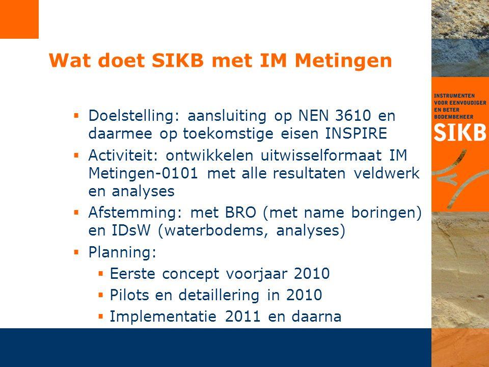 De eerste stappen verdere ontwikkeling IM0101  Eerst pilot LIB-dataset (IM0101-LIB)  Te gebruiken in pilot Fryslân-TNO (2009)  Afstemming met bodemloket (Bodem+/TNO)  Afstemming met softwareleveranciers (SIKB-PSL)  Afstemming met bevoegde overheden (LIB)