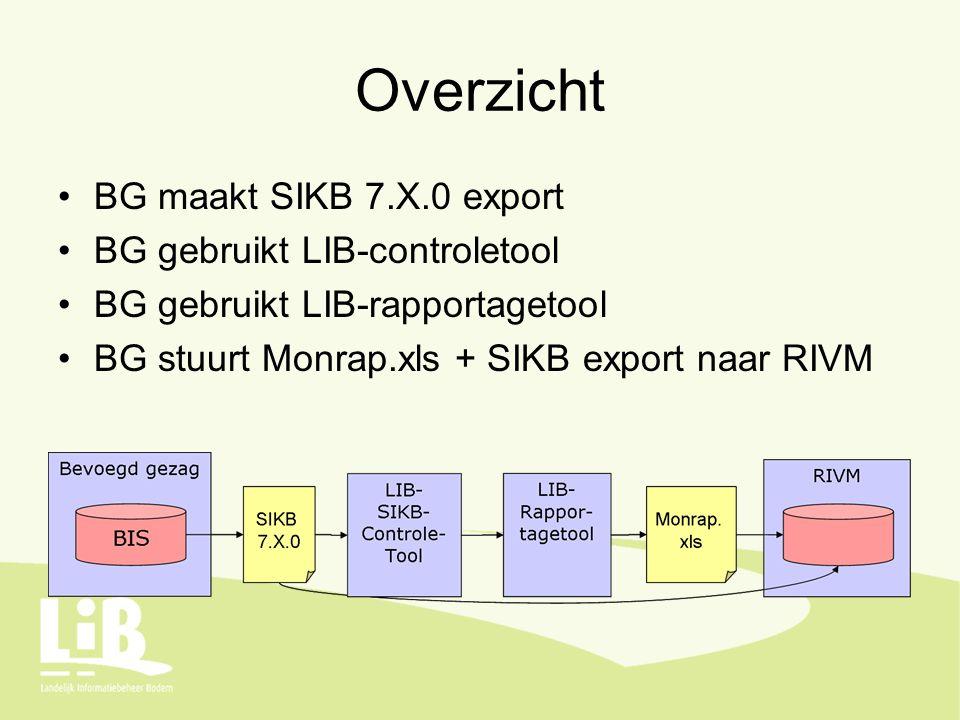 Overzicht BG maakt SIKB 7.X.0 export BG gebruikt LIB-controletool BG gebruikt LIB-rapportagetool BG stuurt Monrap.xls + SIKB export naar RIVM