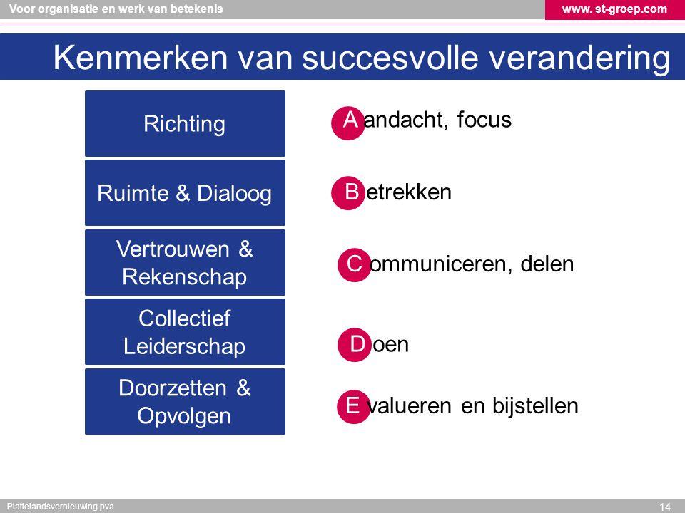 Voor organisatie en werk van betekeniswww. st-groep.com Plattelandsvernieuwing-pva 14 Richting Vertrouwen & Rekenschap Collectief Leiderschap Ruimte &