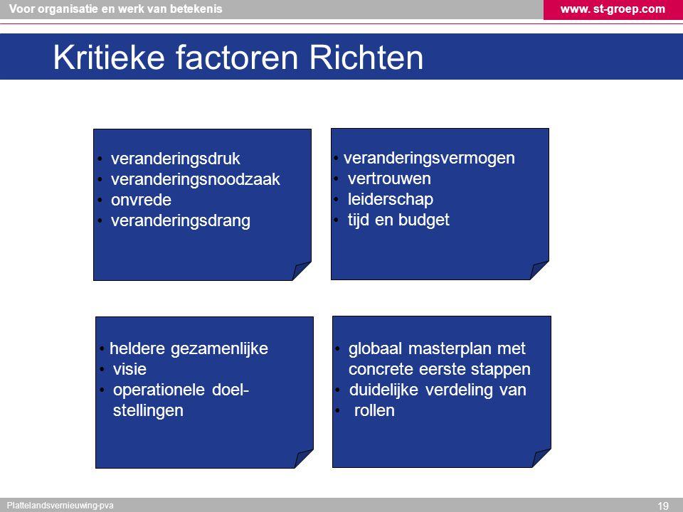 Voor organisatie en werk van betekeniswww. st-groep.com Plattelandsvernieuwing-pva 19 heldere gezamenlijke visie operationele doel- stellingen globaal