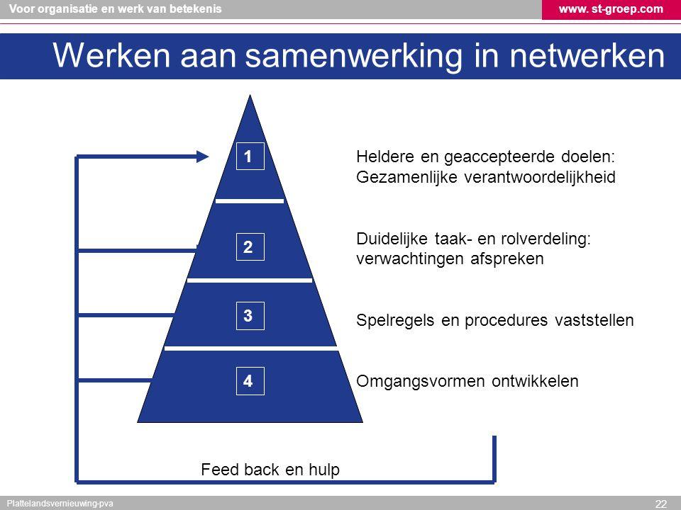 Voor organisatie en werk van betekeniswww. st-groep.com Plattelandsvernieuwing-pva 22 Heldere en geaccepteerde doelen: Gezamenlijke verantwoordelijkhe