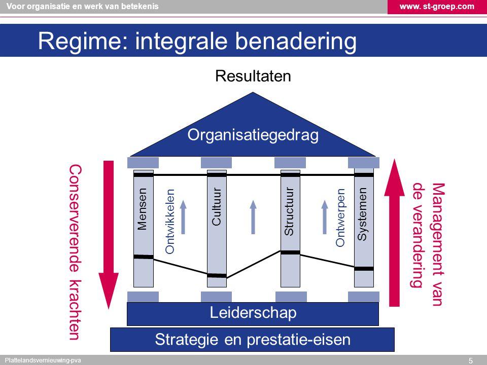 Voor organisatie en werk van betekeniswww. st-groep.com Plattelandsvernieuwing-pva 5 Mensen Cultuur Structuur Systemen Leiderschap Strategie en presta