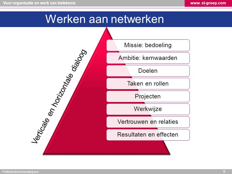 Voor organisatie en werk van betekeniswww. st-groep.com Plattelandsvernieuwing-pva Werken aan netwerken Verticale en horizontale dialoog 8