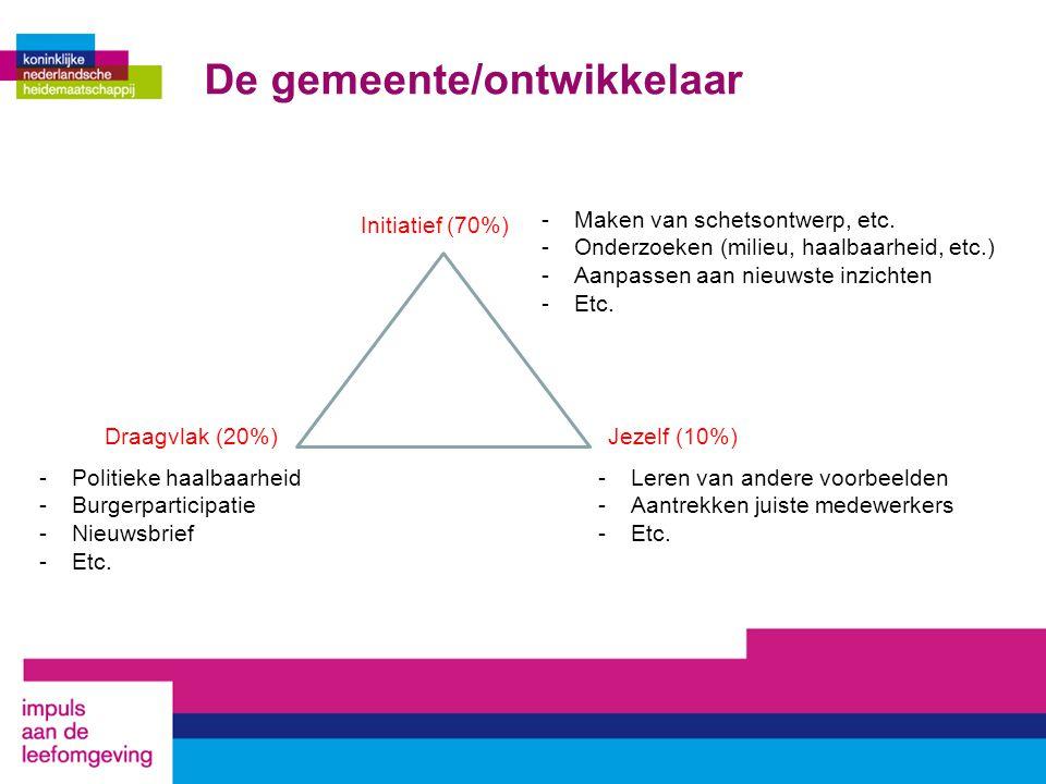 De gemeente/ontwikkelaar Initiatief (70%) Draagvlak (20%) Jezelf (10%) -Maken van schetsontwerp, etc.