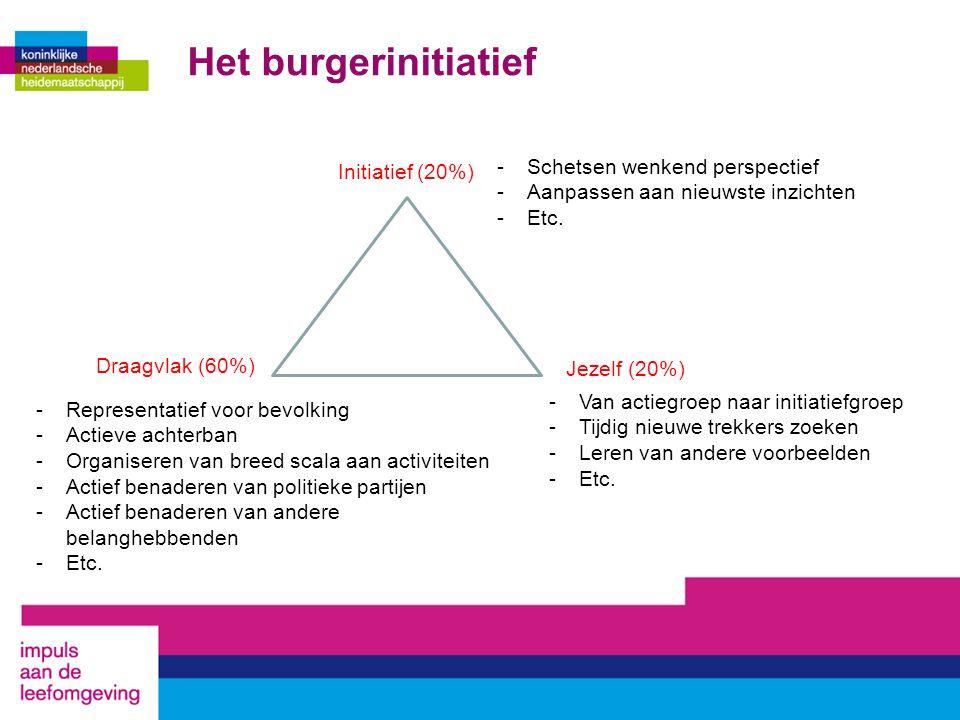 Het burgerinitiatief Initiatief (20%) Draagvlak (60%) Jezelf (20%) -Schetsen wenkend perspectief -Aanpassen aan nieuwste inzichten -Etc.