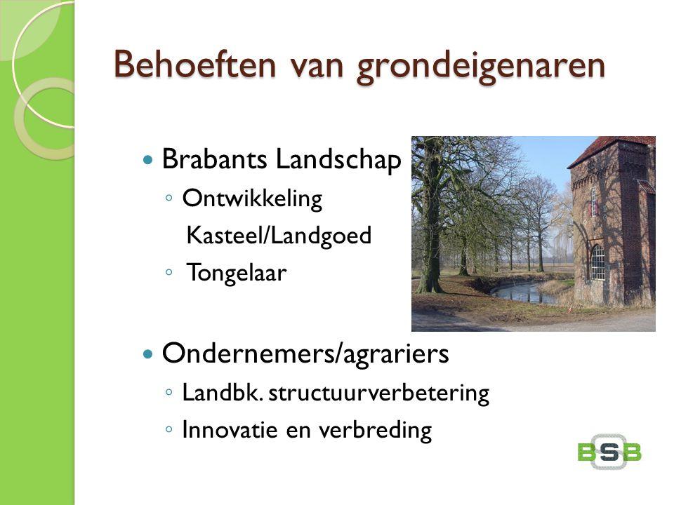 Behoeften van grondeigenaren Brabants Landschap ◦ Ontwikkeling Kasteel/Landgoed ◦ Tongelaar Ondernemers/agrariers ◦ Landbk. structuurverbetering ◦ Inn