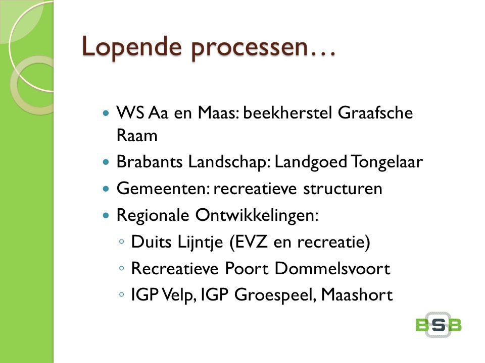 Lopende processen… WS Aa en Maas: beekherstel Graafsche Raam Brabants Landschap: Landgoed Tongelaar Gemeenten: recreatieve structuren Regionale Ontwik