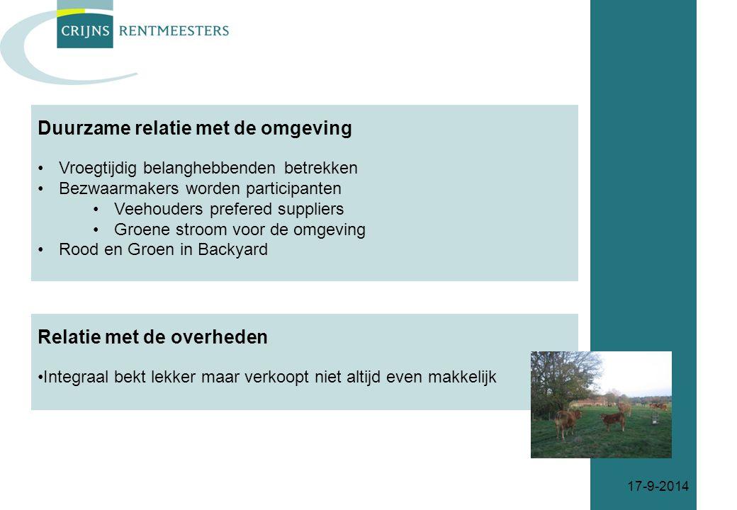 Relatie met de overheden Integraal bekt lekker maar verkoopt niet altijd even makkelijk 17-9-2014 Duurzame relatie met de omgeving Vroegtijdig belangh