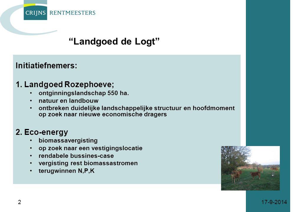 """""""Landgoed de Logt"""" Initiatiefnemers: 1. Landgoed Rozephoeve; ontginningslandschap 550 ha. natuur en landbouw ontbreken duidelijke landschappelijke str"""