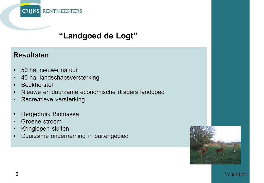 Resultaten 50 ha. nieuwe natuur 40 ha. landschapsversterking Beekherstel Nieuwe en duurzame economische dragers landgoed Recreatieve versterking Herge