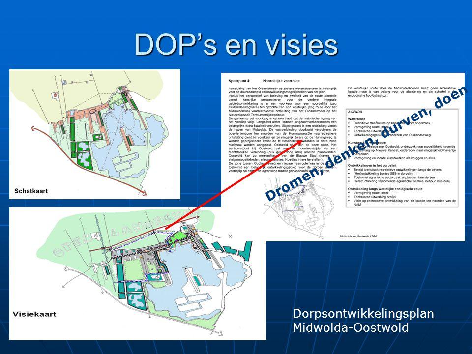 DOP's en visies Dorpsontwikkelingsplan Midwolda-Oostwold Dromen, denken, durven, doen