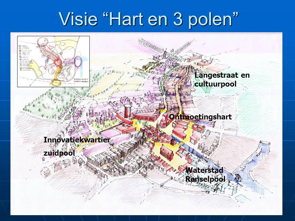 """Visie """"Hart en 3 polen"""" Langestraat en cultuurpool Waterstad Renselpool Ontmoetingshart Innovatiekwartier zuidpool"""