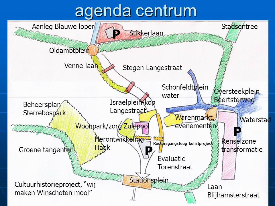 Stadsentree Laan Blijhamsterstraat Kostersgangsteeg kunstproject Groene tangenten Herontwikkeling Haak Woonpark/zorg Zuidpool Oldambtplein Evaluatie T