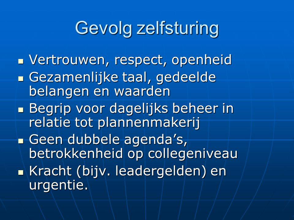 Gevolg zelfsturing Vertrouwen, respect, openheid Vertrouwen, respect, openheid Gezamenlijke taal, gedeelde belangen en waarden Gezamenlijke taal, gede