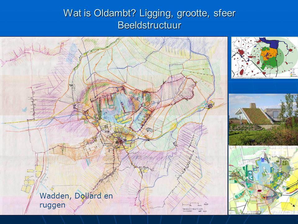 6 stedenlagen Vestingstad Graanstad Renteniersstad Arbeidersstad Zorgstad Winkel-en waterstad