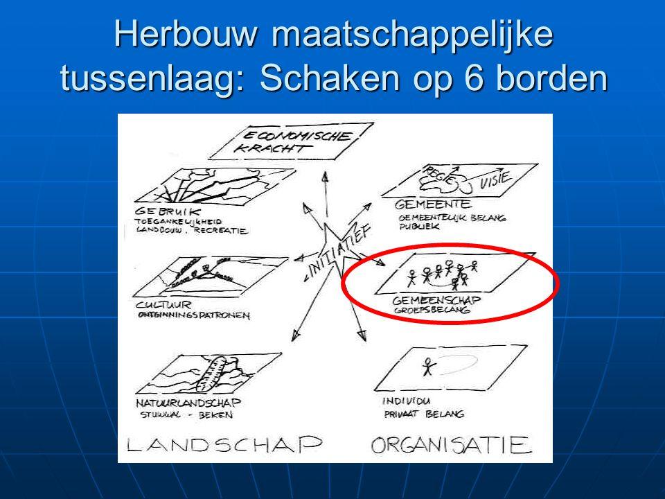 Hoe georganiseerd, aanleiding Winschoten: Grootschalige sloop en nieuwbouw eind 90er jaren, stenen stapelen.