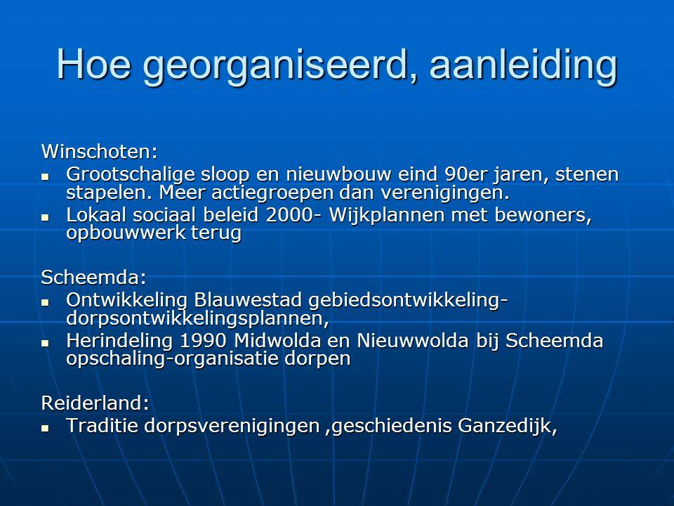 Hoe georganiseerd, aanleiding Winschoten: Grootschalige sloop en nieuwbouw eind 90er jaren, stenen stapelen. Meer actiegroepen dan verenigingen. Groot