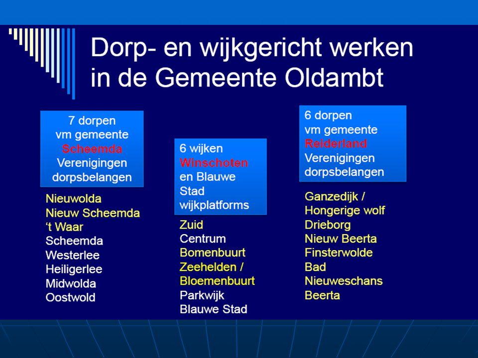 Systeem van contactambtenaren Horizontale organisatie in een lijnorganisatie Organogram De schouw werkt lauterend, ontstaan in Oostwold Iedere 2 jaar
