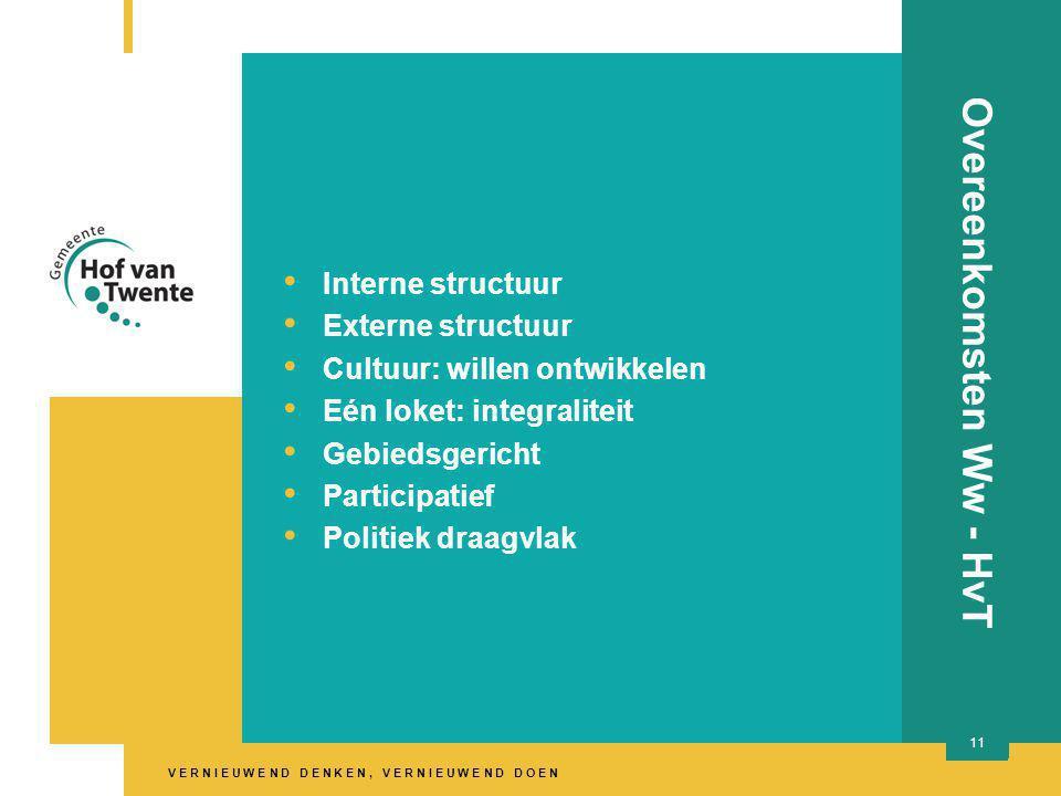 V E R N I E U W E N D D E N K E N, V E R N I E U W E N D D O E N titel presentatie 11 Overeenkomsten Ww - HvT Interne structuur Externe structuur Cultuur: willen ontwikkelen Eén loket: integraliteit Gebiedsgericht Participatief Politiek draagvlak