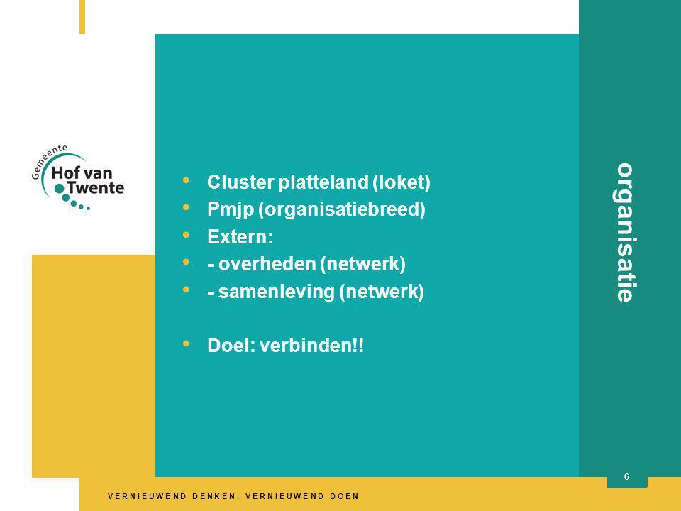 V E R N I E U W E N D D E N K E N, V E R N I E U W E N D D O E N titel presentatie 6 organisatie Cluster platteland (loket) Pmjp (organisatiebreed) Extern: - overheden (netwerk) - samenleving (netwerk) Doel: verbinden!!