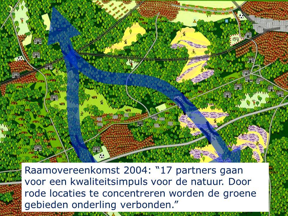 Raamovereenkomst 2004: 17 partners gaan voor een kwaliteitsimpuls voor de natuur.