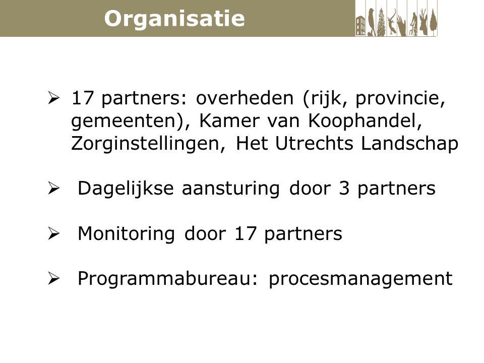 17 partners: overheden (rijk, provincie, gemeenten), Kamer van Koophandel, Zorginstellingen, Het Utrechts Landschap  Dagelijkse aansturing door 3 partners  Monitoring door 17 partners  Programmabureau: procesmanagement Organisatie