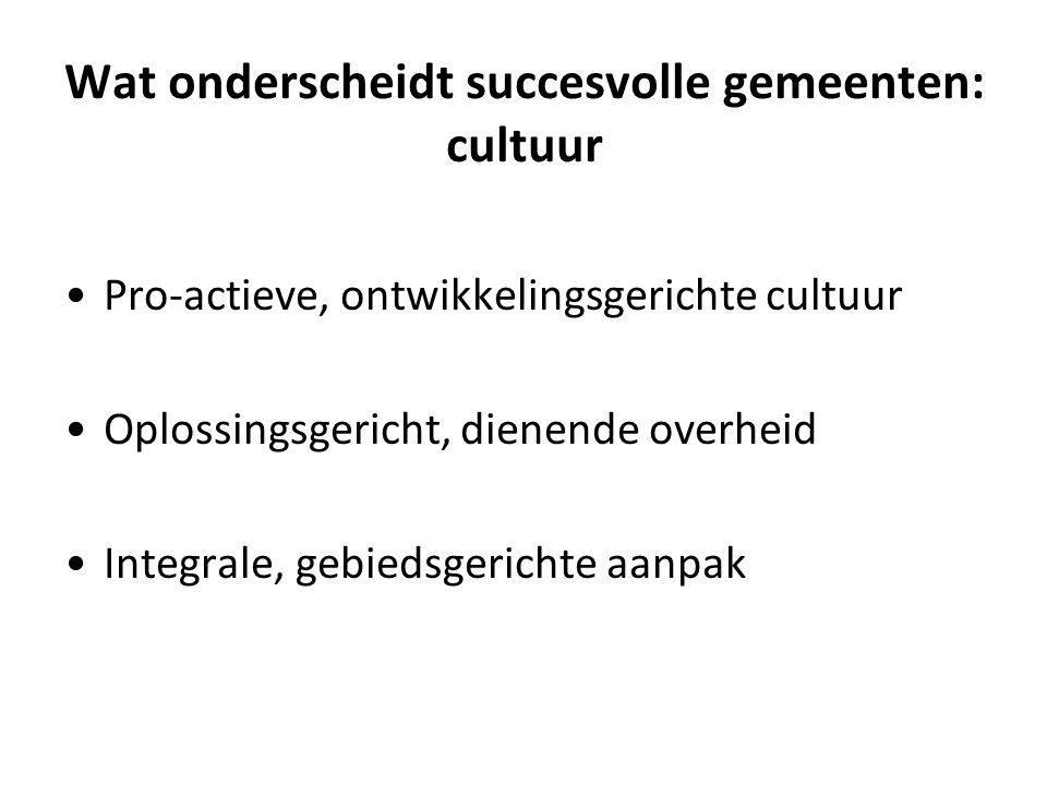 Wat onderscheidt succesvolle gemeenten: cultuur Pro-actieve, ontwikkelingsgerichte cultuur Oplossingsgericht, dienende overheid Integrale, gebiedsgeri