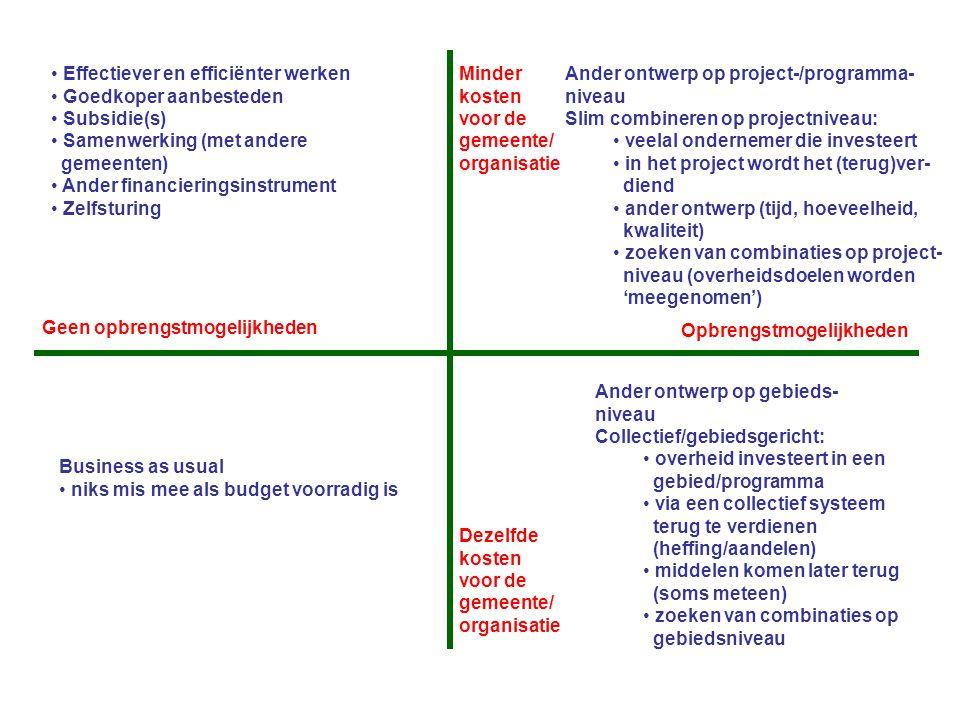 Effectiever en efficiënter werken Goedkoper aanbesteden Subsidie(s) Samenwerking (met andere gemeenten) Ander financieringsinstrument Zelfsturing Mind