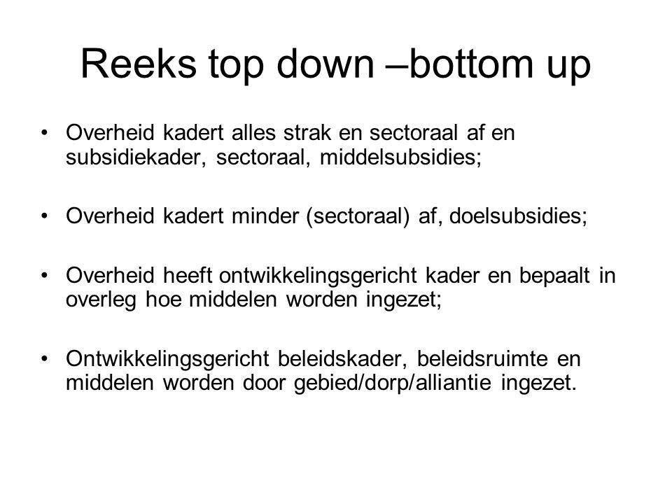Reeks top down –bottom up Overheid kadert alles strak en sectoraal af en subsidiekader, sectoraal, middelsubsidies; Overheid kadert minder (sectoraal)