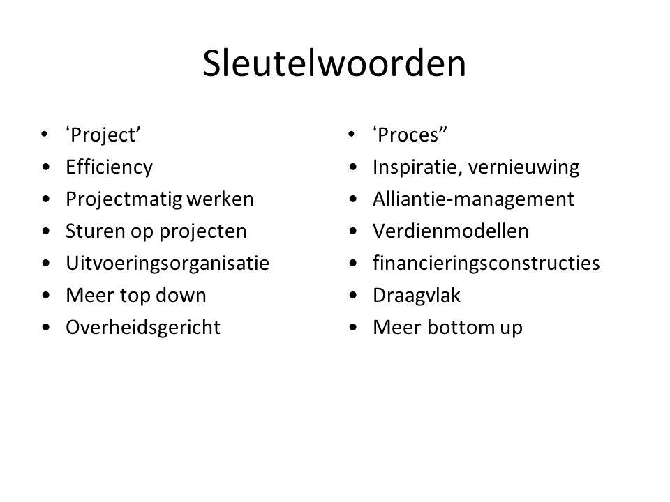 """Sleutelwoorden ' Project' Efficiency Projectmatig werken Sturen op projecten Uitvoeringsorganisatie Meer top down Overheidsgericht ' Proces"""" Inspirati"""