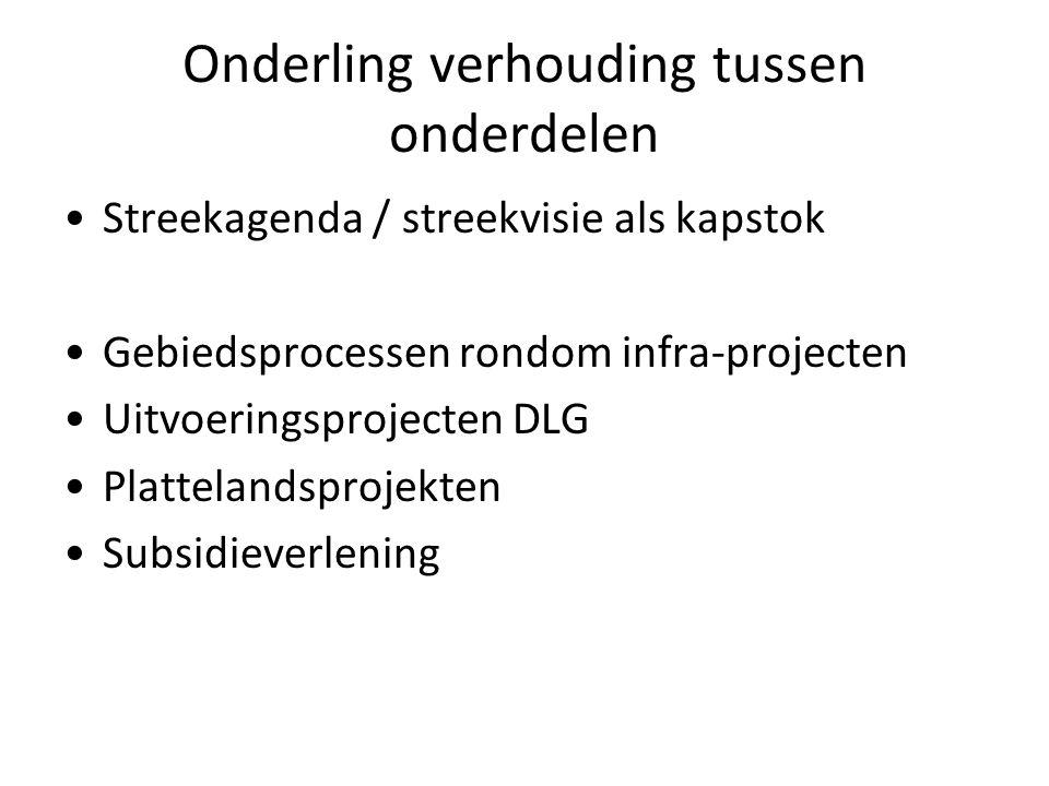 Onderling verhouding tussen onderdelen Streekagenda / streekvisie als kapstok Gebiedsprocessen rondom infra-projecten Uitvoeringsprojecten DLG Plattel