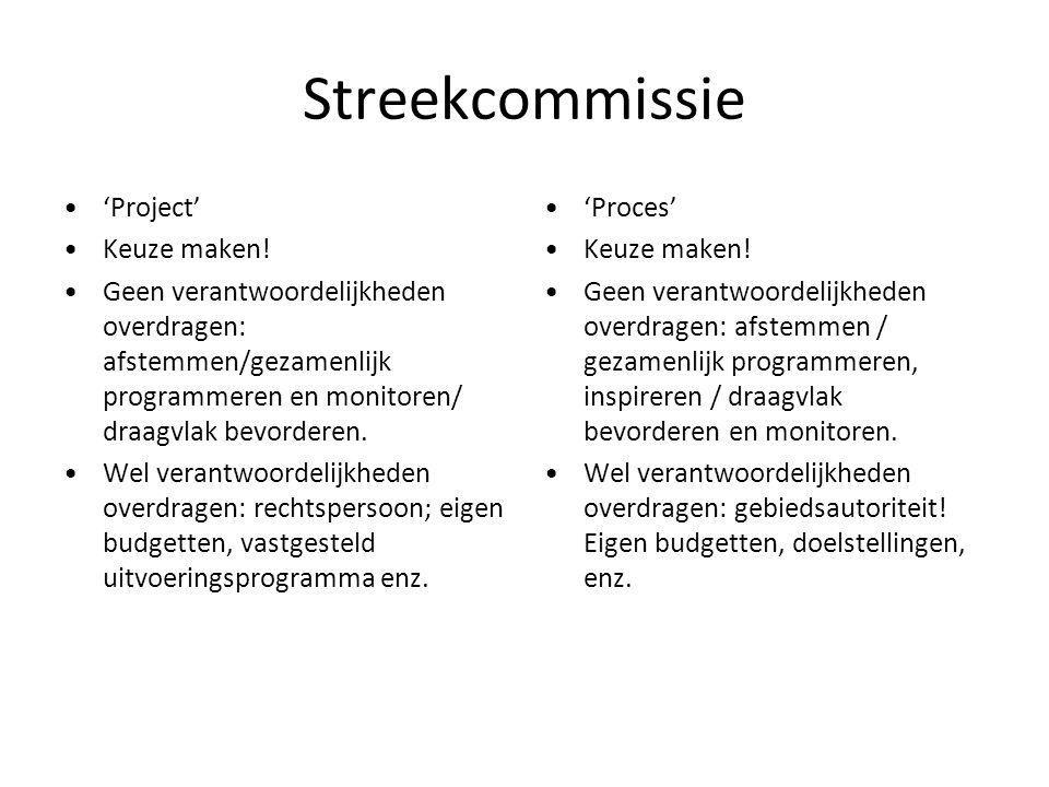 Streekcommissie 'Project' Keuze maken! Geen verantwoordelijkheden overdragen: afstemmen/gezamenlijk programmeren en monitoren/ draagvlak bevorderen. W