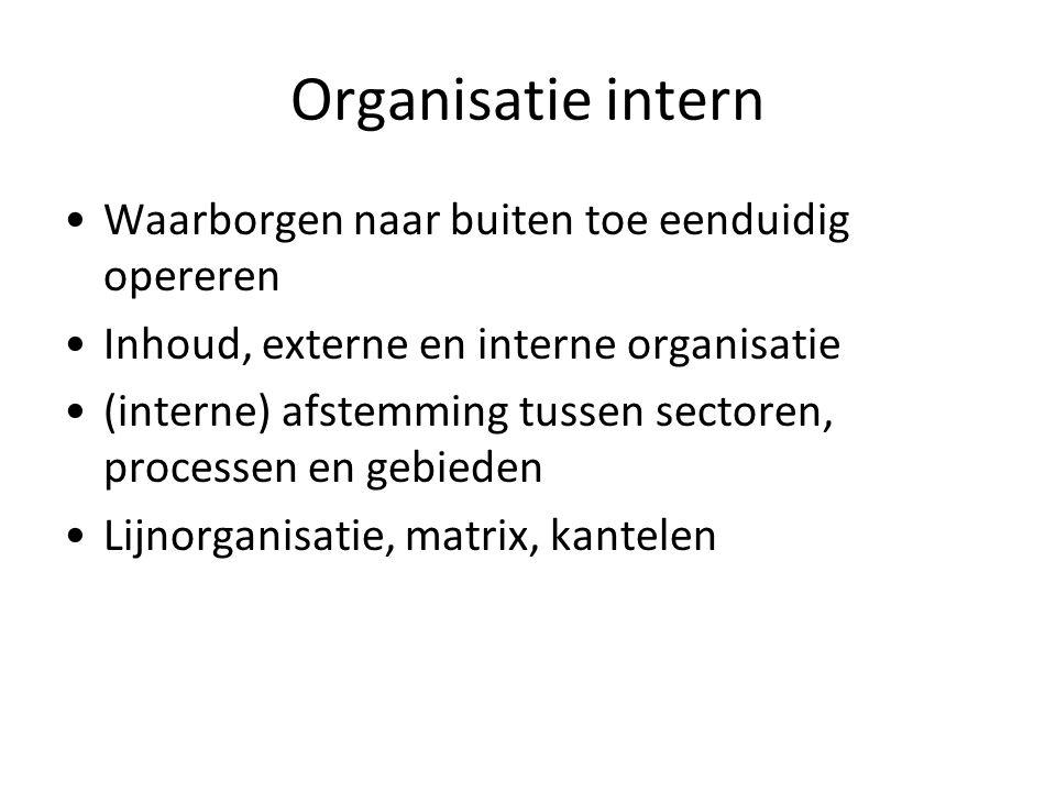 Organisatie intern Waarborgen naar buiten toe eenduidig opereren Inhoud, externe en interne organisatie (interne) afstemming tussen sectoren, processe