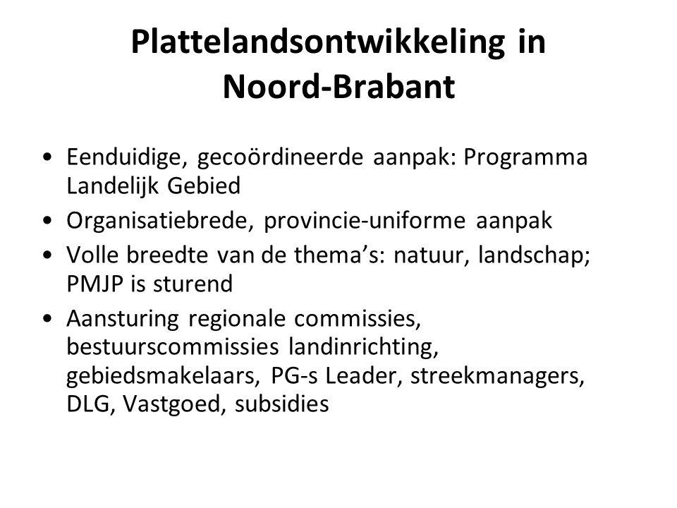 Plattelandsontwikkeling in Noord-Brabant Eenduidige, gecoördineerde aanpak: Programma Landelijk Gebied Organisatiebrede, provincie-uniforme aanpak Vol