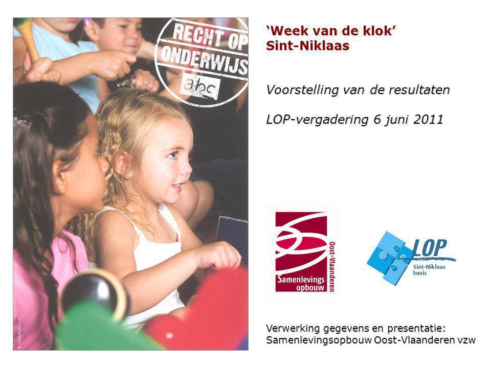 'Week van de klok' Sint-Niklaas Voorstelling van de resultaten LOP-vergadering 6 juni 2011 Verwerking gegevens en presentatie: Samenlevingsopbouw Oost